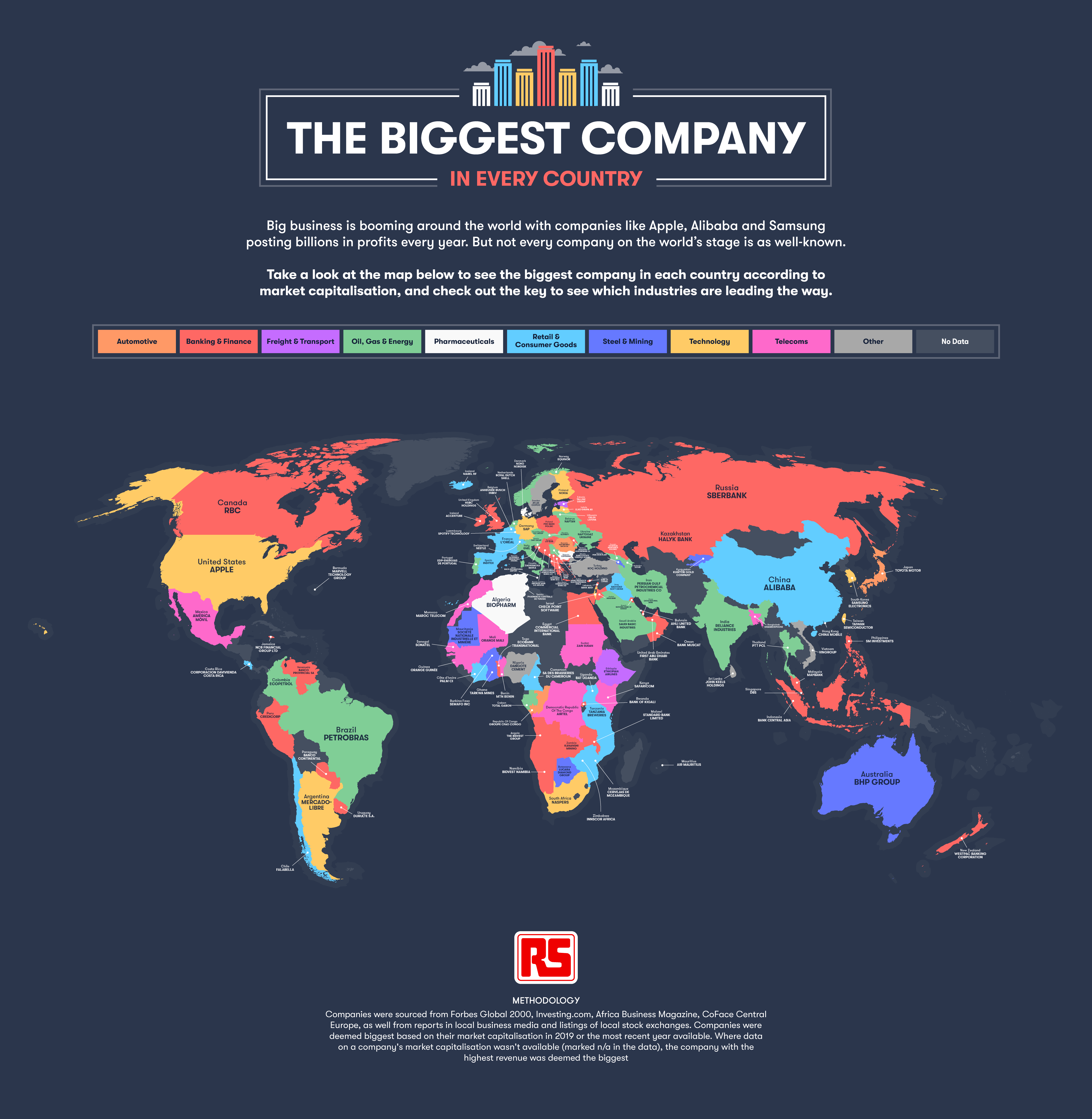 Biggest company in the uk