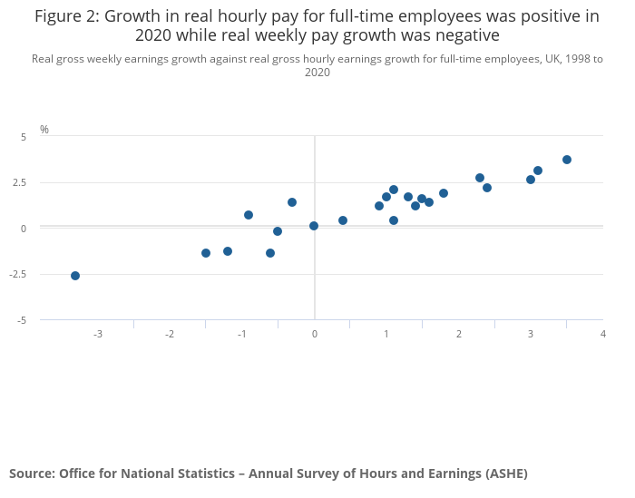 How to find number of employees in a company uk